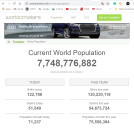 World Population 2019